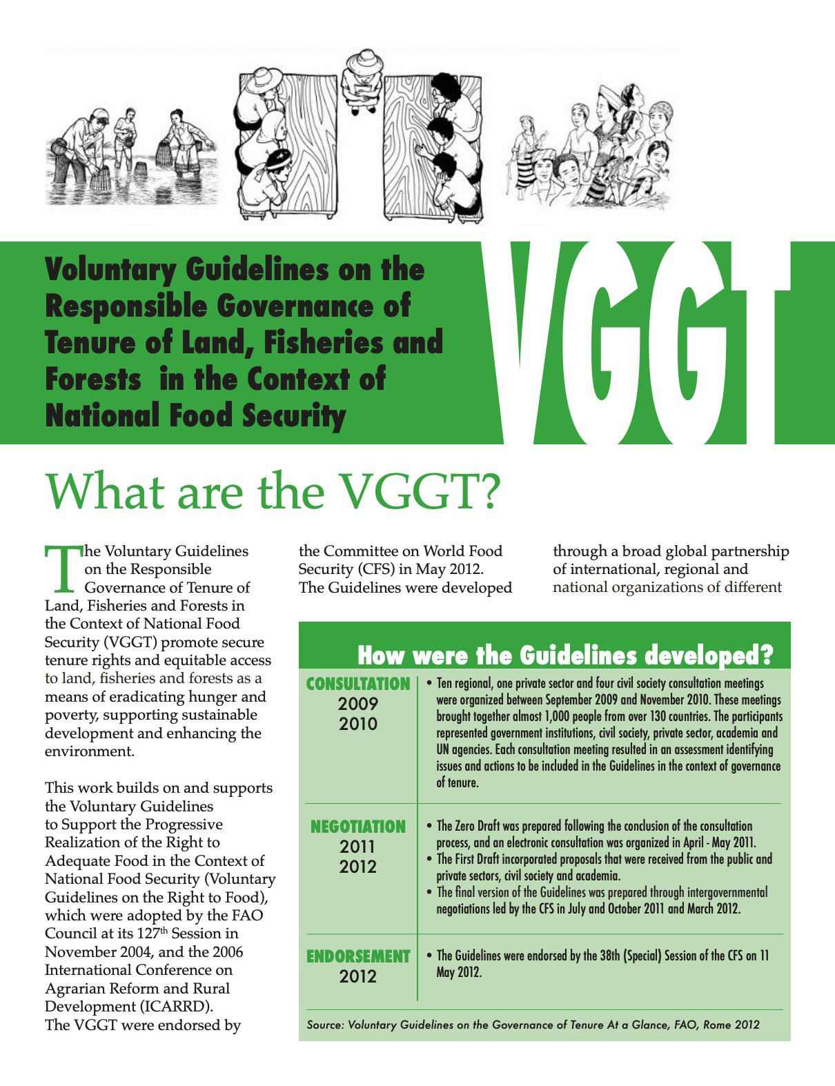 ANGOC: Voluntary Guidelines on the Responsible Governance of Tenure of Land, Fisheries and Forests in the Context of National Food Security cover image