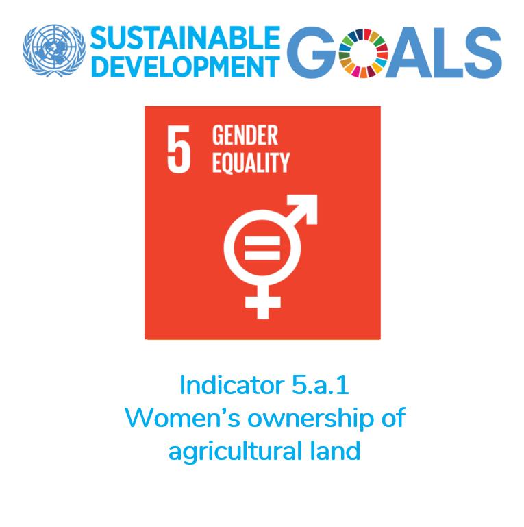 SDG_5.a.1(1)