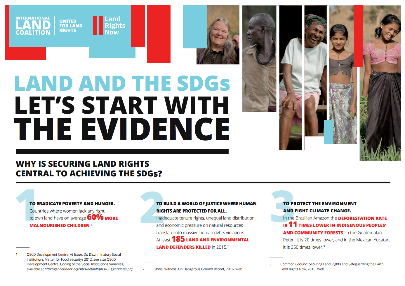 Land and the SDGs: Let's Start with Evidence cover image