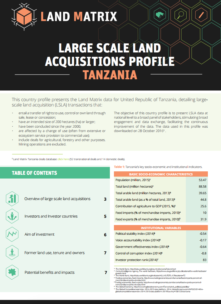 Land Matrix Tanzania Country Profile cover image