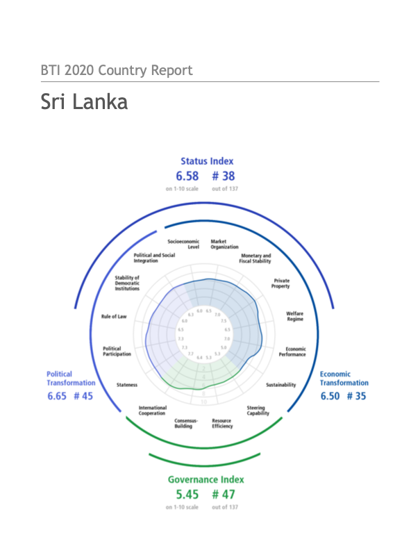 BTI 2020 Country Report Sri Lanka
