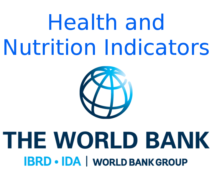 Health and Nutrition Indicators