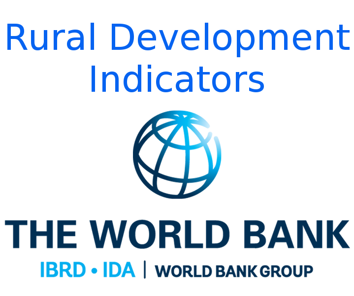 Rural Development Indicators