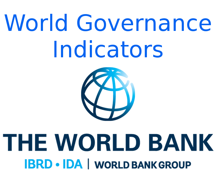 World Governance Indicators