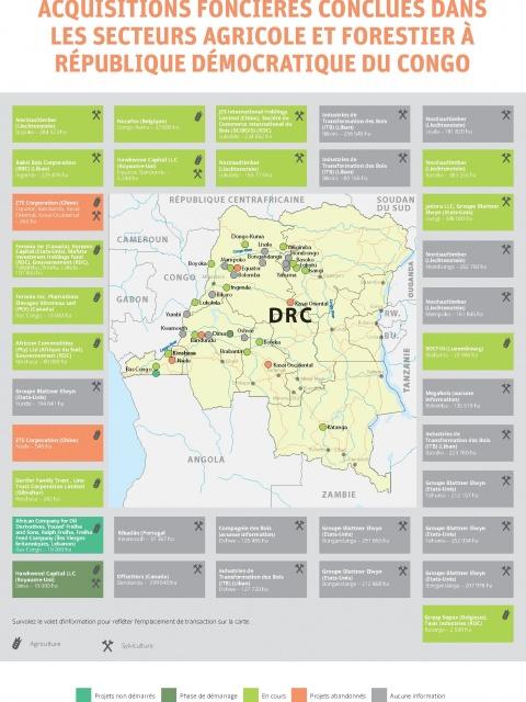 DRC Land Matrix cover image